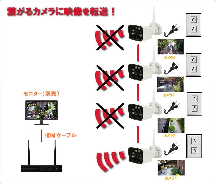 wireless_bouhan_camera2